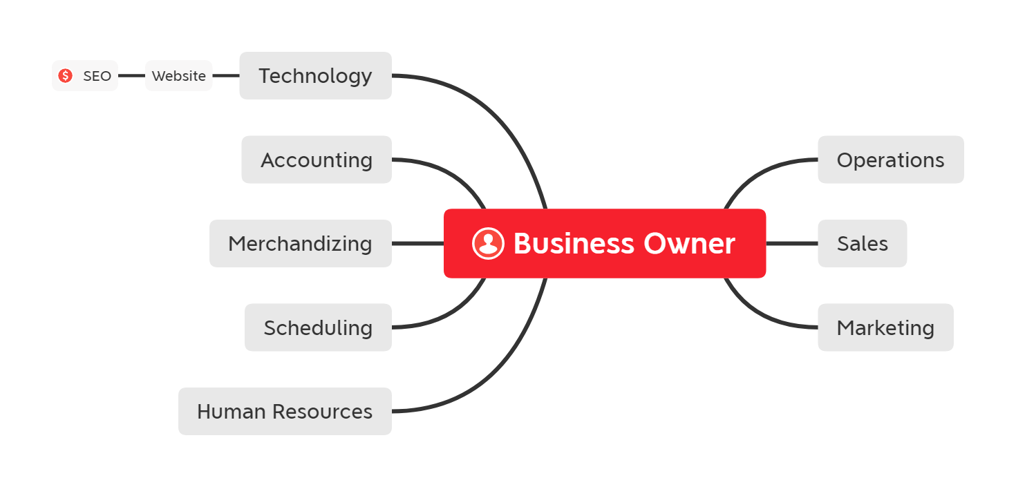Business Owner busy with running and operating a company